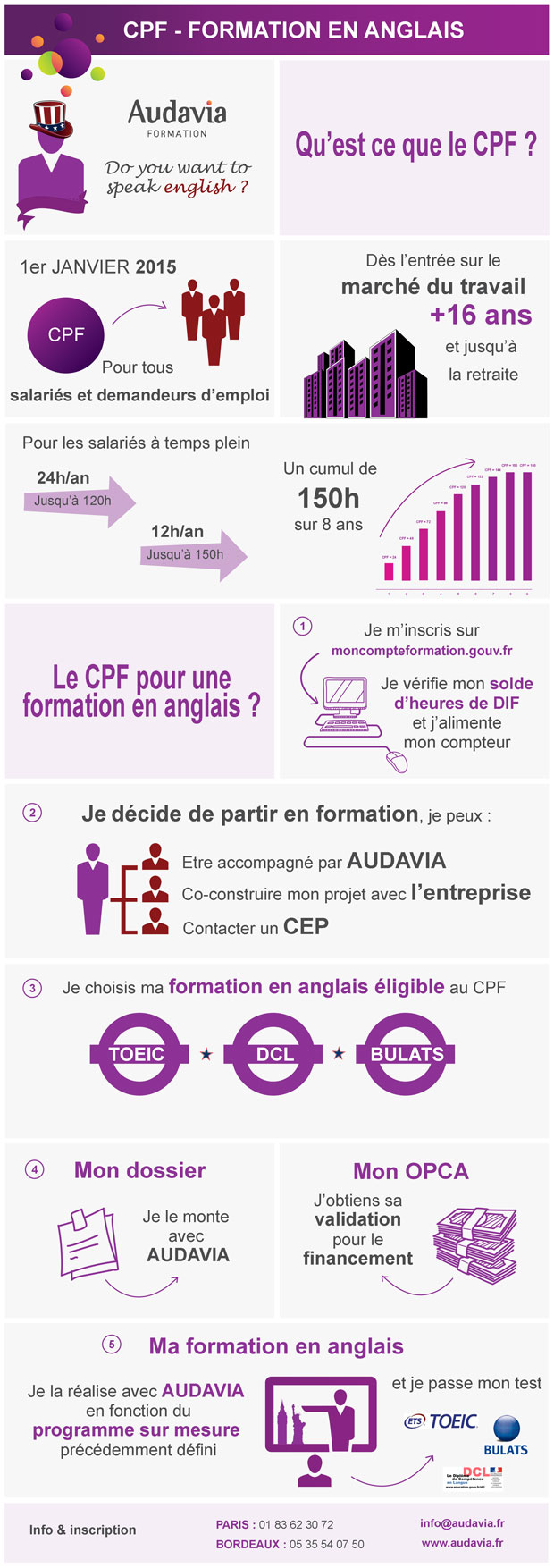 CPF-Formation-en-anglais-BULATS-DCL-TOEIC